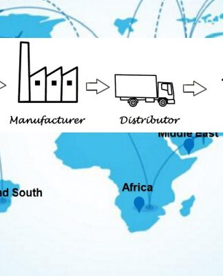 supply_chain_rmg